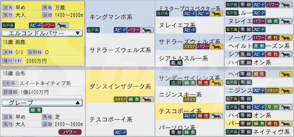 最強配合パータンA(子系統) | ウイニングポスト8攻略 Sheep(2018/2017/2016/2015対応)