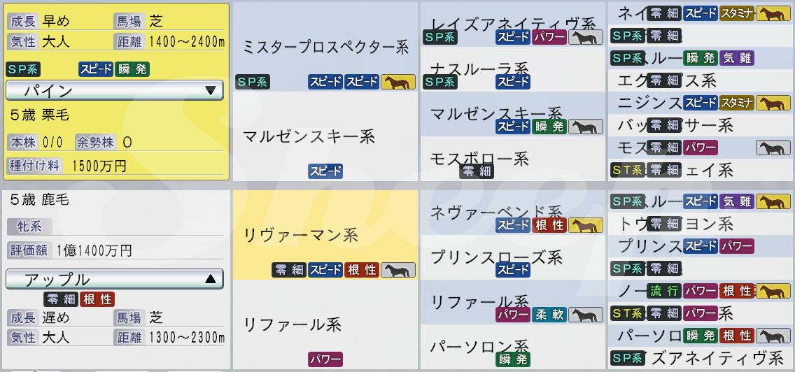 最強配合パータンB(子系統) | ウイニングポスト8攻略 Sheep(2018/2017/2016/2015対応)