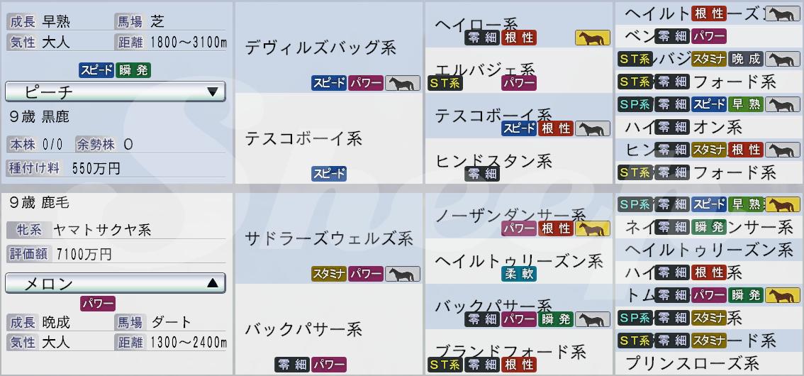 最強配合パータンC(子系統) | ウイニングポスト8攻略 Sheep(2018/2017/2016/2015対応)