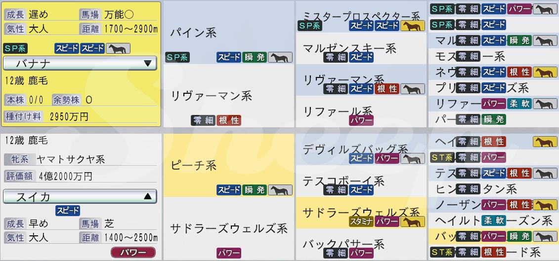 最強配合パータンD(子系統) | ウイニングポスト8攻略 Sheep(2018/2017/2016/2015対応)